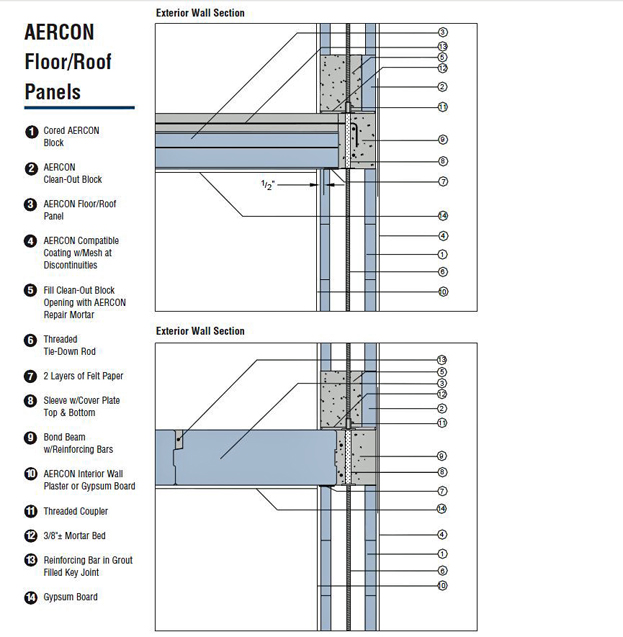 tradac timber framing manual pdf
