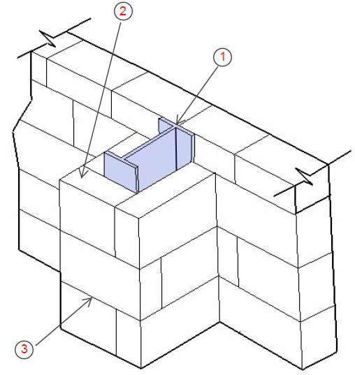 shaft wall made of AAC