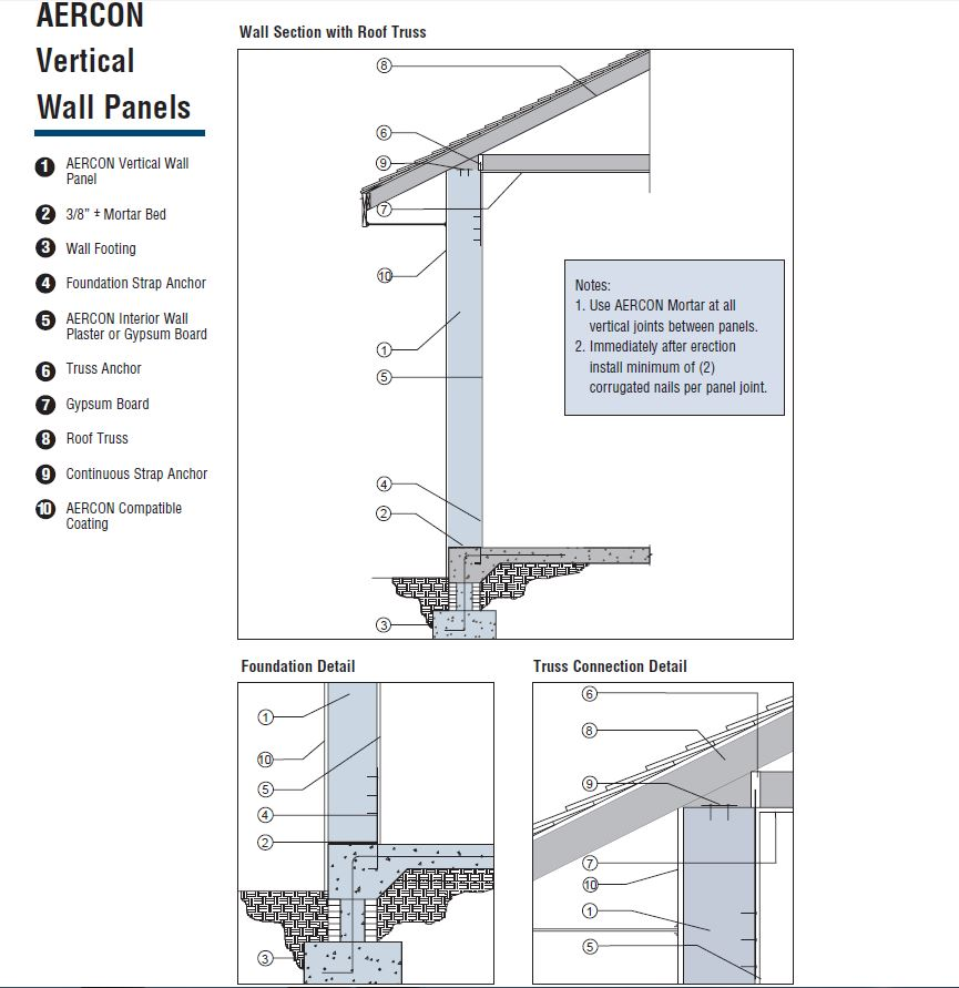 Construction Details - Aercon AAC Autoclaved Aerated Concrete