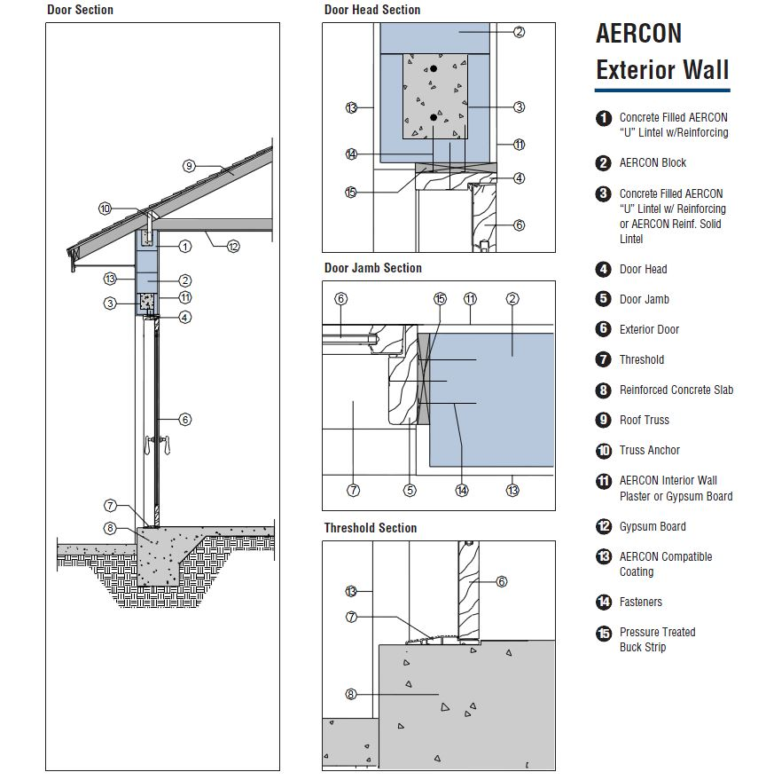 Construction details aercon aac autoclaved aerated concrete for Construction drawings and details for interiors