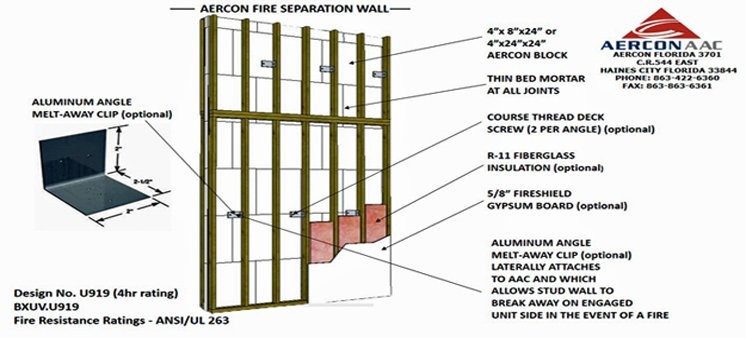 Fire Resistance Aercon Aac Autoclaved Aerated Concrete