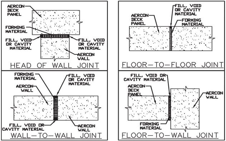 The ratings for joint systems installed in a floor or roof apply when the underside or ceiling surface is exposed to fire.