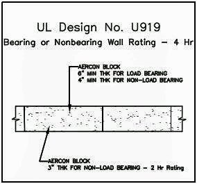 AERCON Block Wall - 4 Hour Fire Rating (ANSI/UL 263)