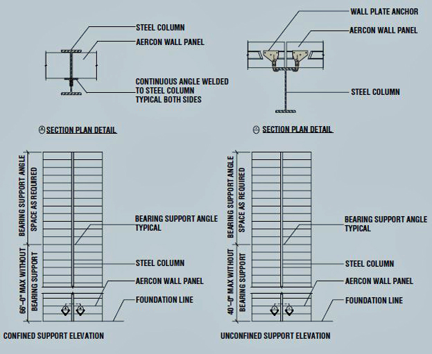 Structural Design Aercon Aac Autoclaved Aerated Concrete
